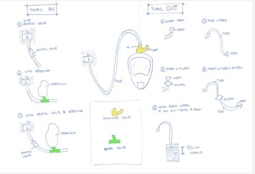 Disegni di Cristian Fracassi di Isinnova per stampare in 3d il raccordo che permette di utilizzare la maschera da snorkeling Easybreath di Decathlon per il trattamento d'insufficienza respiratoria.